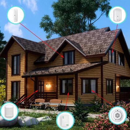 Профессиональный подход к охране домов